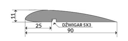 poziomy_rsg29.jpg