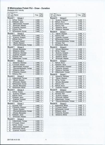 Lista startowa MP F5J Radawiec 2017.jpg