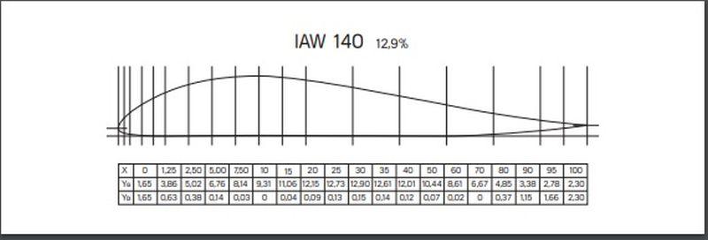 IAW 140.jpg
