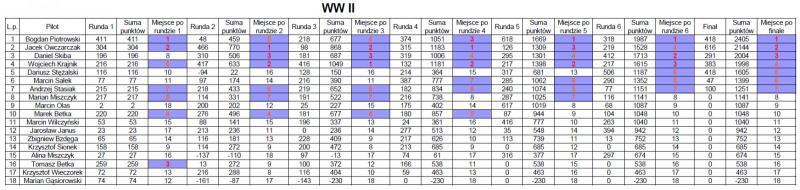 MP_2017_WW2a.jpg