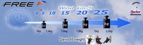 windgrafik_FREE.jpg