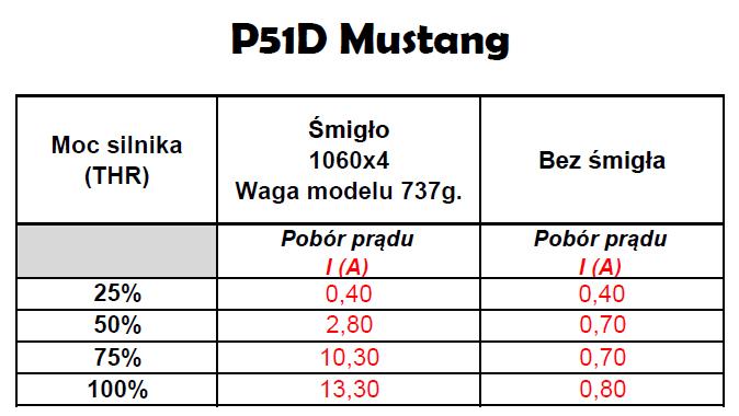 P51 Mustang - pomiary.jpg