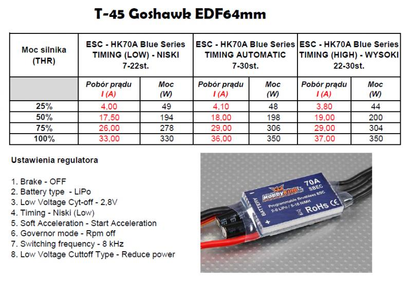 T-45 Goshawk - pomiary.jpg