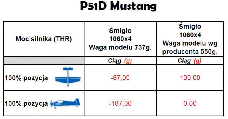 P51 Mustang - pomiary - ciąg.jpg