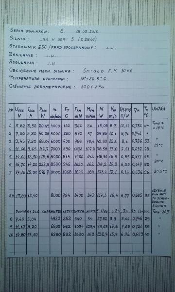 wyniki pomiarów 17.03 2016 019.jpg