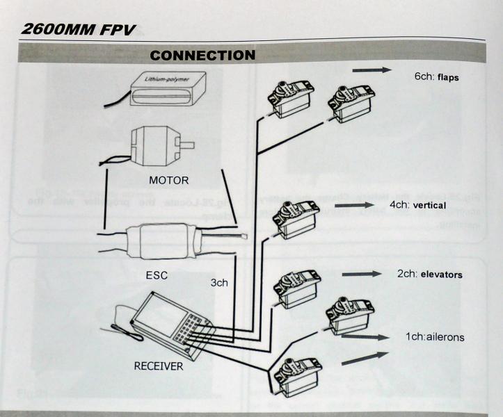 2600 FPV 11.jpg