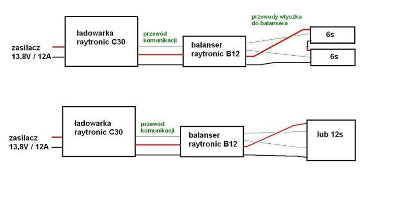 Raytronic C30  ładowanie 12s.JPG