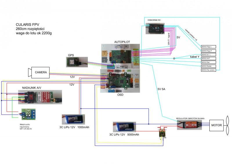 Cularis FPV schemat SokoleOne.jpg